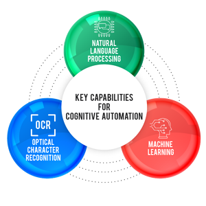 key-capabilities-for-automation-auditoria-ai